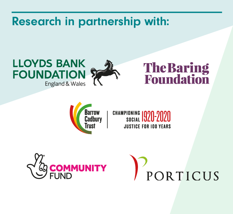 Research in partnership with